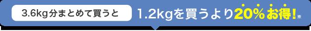 matome_sumomo_3.6kg